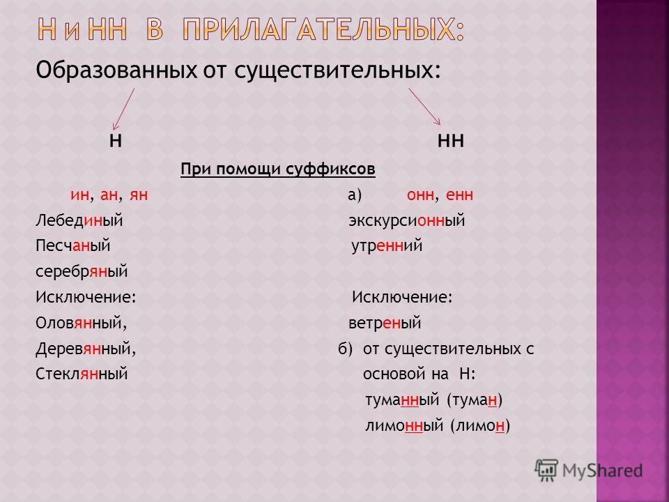 Образованных от существительных: н нн При помощи суффиксов ин, ан, ян а) онн, енн Лебединый экскурсионный Песчаный утренний серебряный Исключение: Оловянный, ветреный Деревянный, б) от существительных с Стеклянный основой на Н: туманный (туман) лимон