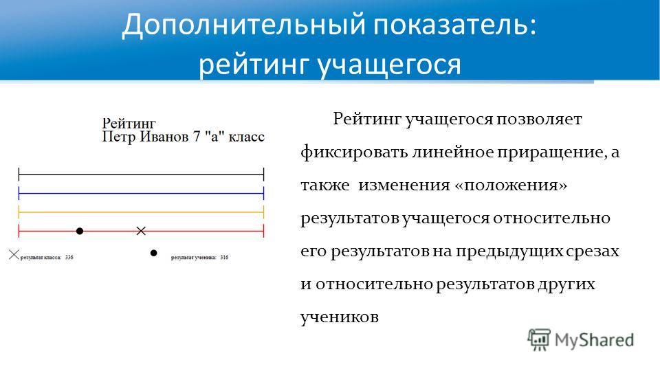 Дополнительный показатель: рейтинг учащегося Рейтинг учащегося позволяет фиксировать линейное приращение, а также изменения «положения» результатов учащегося относительно его результатов на предыдущих срезах и относительно результатов других учеников