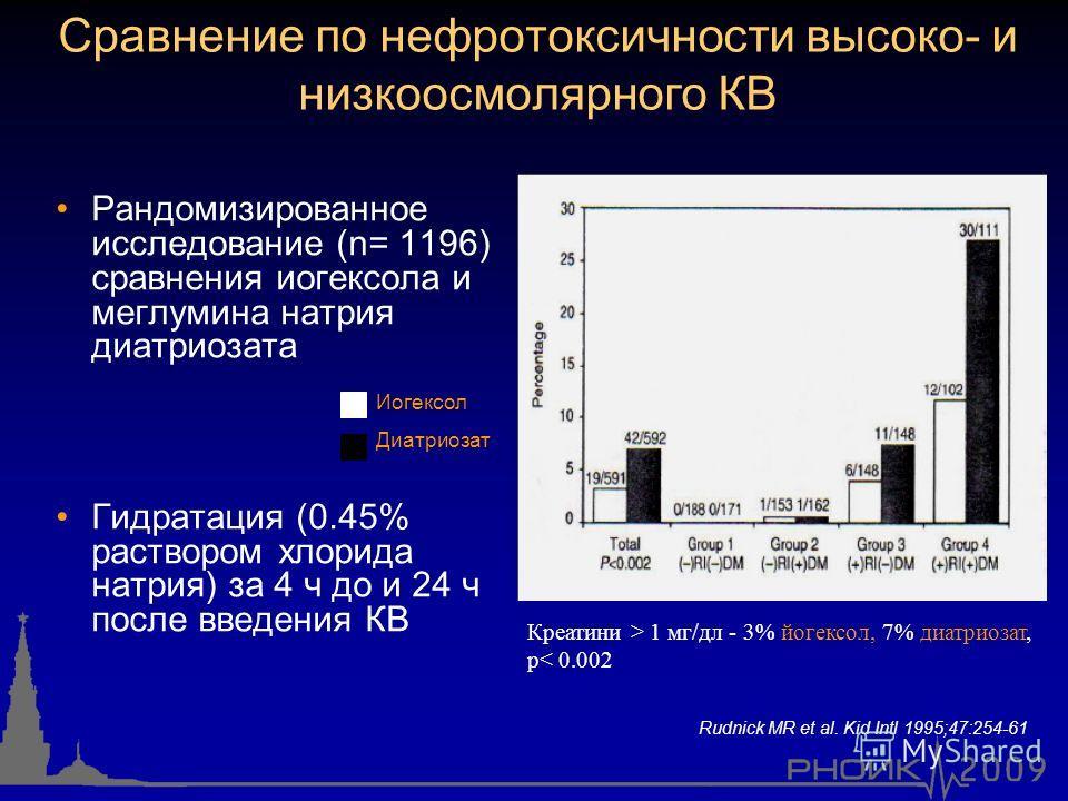 Сравнение по нефротоксичности высоко- и низкоосмолярного КВ Рандомизированное исследование (n= 1196) сравнения иогексола и меглумина натрия диатриозата Гидратация (0.45% раствором хлорида натрия) за 4 ч до и 24 ч после введения КВ Креатини > 1 мг/дл