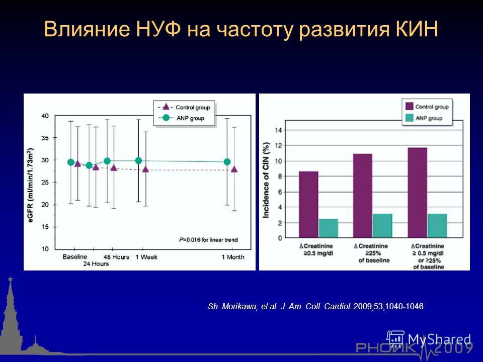 Влияние НУФ на частоту развития КИН Sh. Morikawa, et al. J. Am. Coll. Cardiol. 2009;53;1040-1046