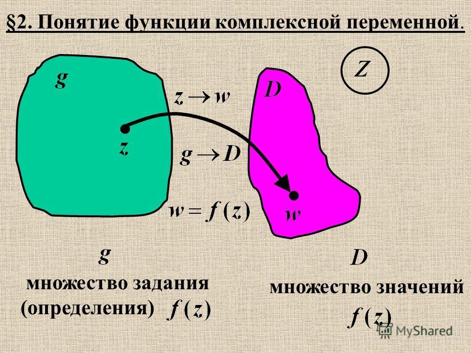 §2. Понятие функции комплексной переменной. множество задания (определения) множество значений