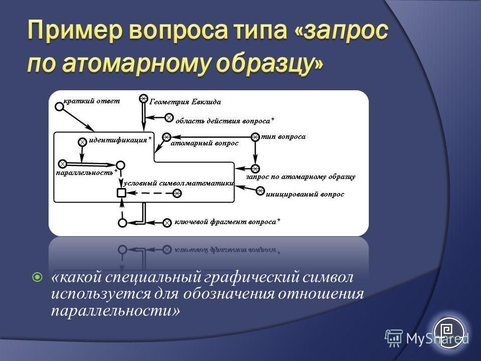 «какой специальный графический символ используется для обозначения отношения параллельности»