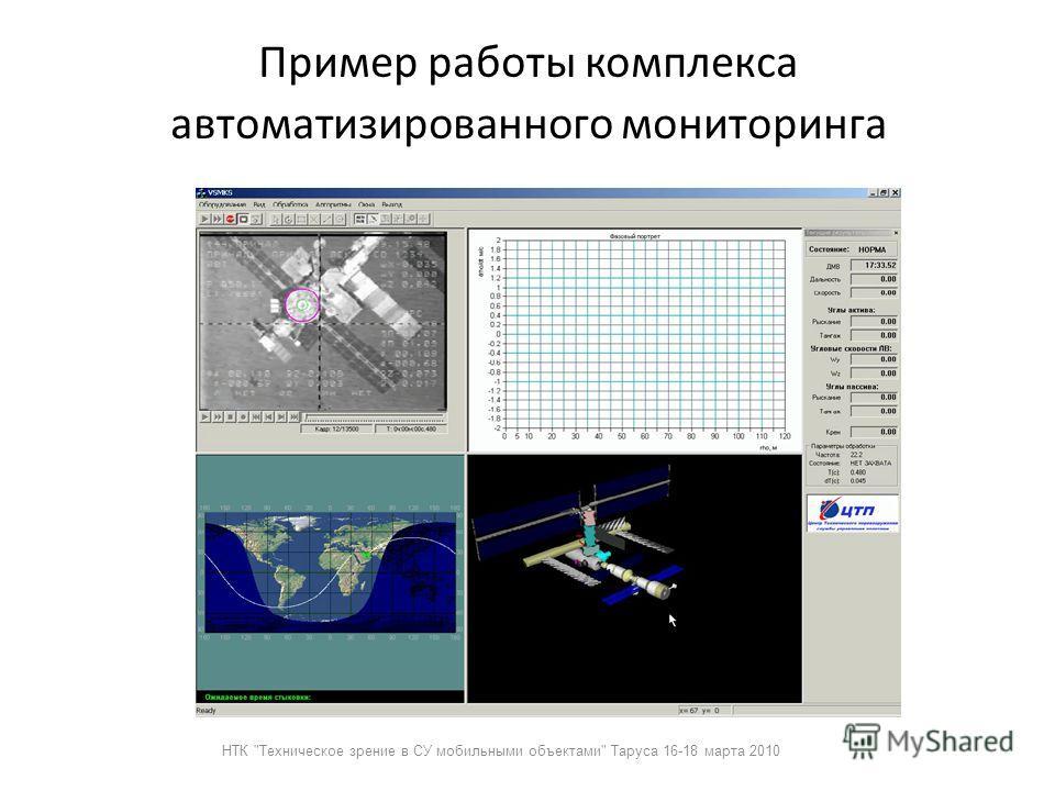 Пример работы комплекса автоматизированного мониторинга НТК Техническое зрение в СУ мобильными объектами Таруса 16-18 марта 2010