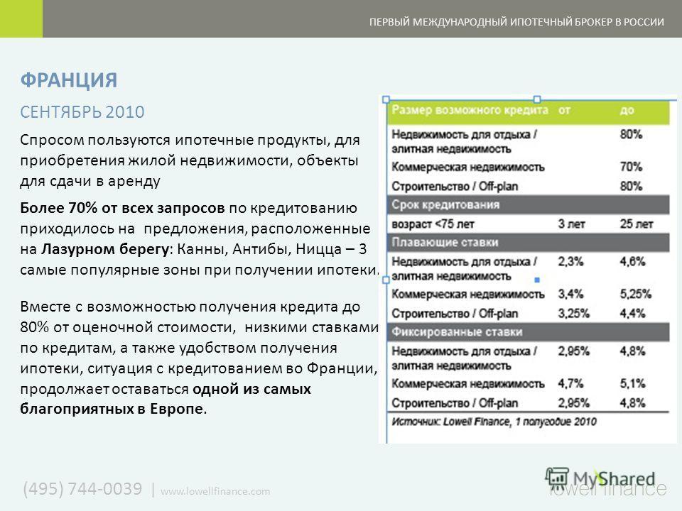 (495) 744-0039   www.lowellfinance.com ПЕРВЫЙ МЕЖДУНАРОДНЫЙ ИПОТЕЧНЫЙ БРОКЕР В РОССИИ ФРАНЦИЯ СЕНТЯБРЬ 2010 Спросом пользуются ипотечные продукты, для приобретения жилой недвижимости, объекты для сдачи в аренду Более 70% от всех запросов по кредитова
