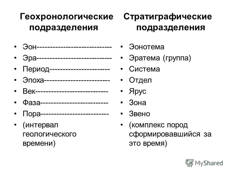 Геохронологические Стратиграфические подразделения подразделения Эон----------------------------- Эра----------------------------- Период----------------------- Эпоха------------------------- Век---------------------------- Фаза----------------------