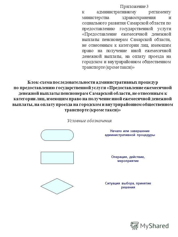 Приложение 3 к административному регламенту министерства здравоохранения и социального развития Самарской области по предоставлению государственной услуги «Предоставление ежемесячной денежной выплаты пенсионерам Самарской области, не отнесенным к кат