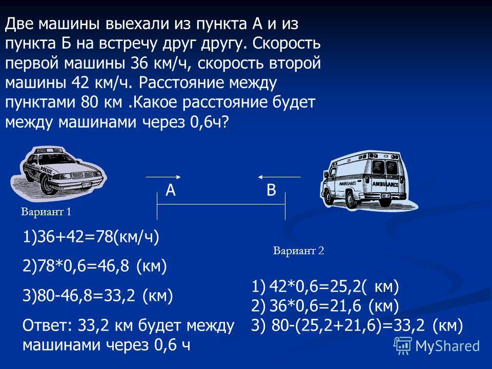 Две машины выехали из пункта А и из пункта Б на встречу друг другу. Скорость первой машины 36 км/ч, скорость второй машины 42 км/ч. Расстояние между пунктами 80 км.Какое расстояние будет между машинами через 0,6ч? АВ 1)36+42=78(км/ч) 2)78*0,6=46,8 (к