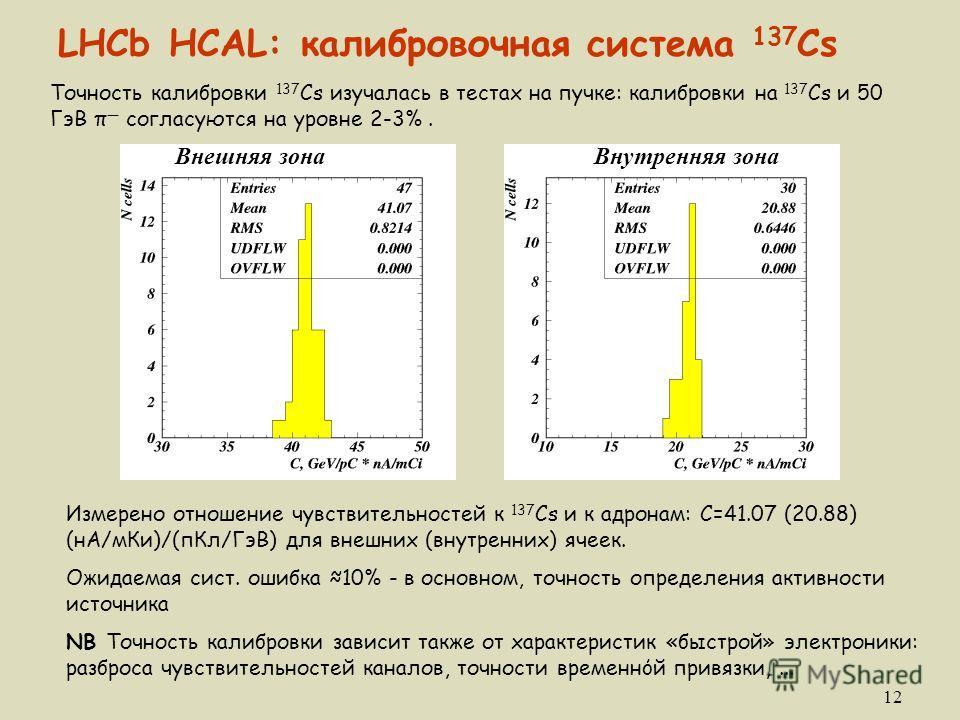 12 Точность калибровки 137 Cs изучалась в тестах на пучке: калибровки на 137 Cs и 50 ГэВ π согласуются на уровне 2-3%. Внутренняя зонаВнешняя зона LHCb HCAL: калибровочная система 137 Cs Измерено отношение чувствительностей к 137 Cs и к адронам: C=41