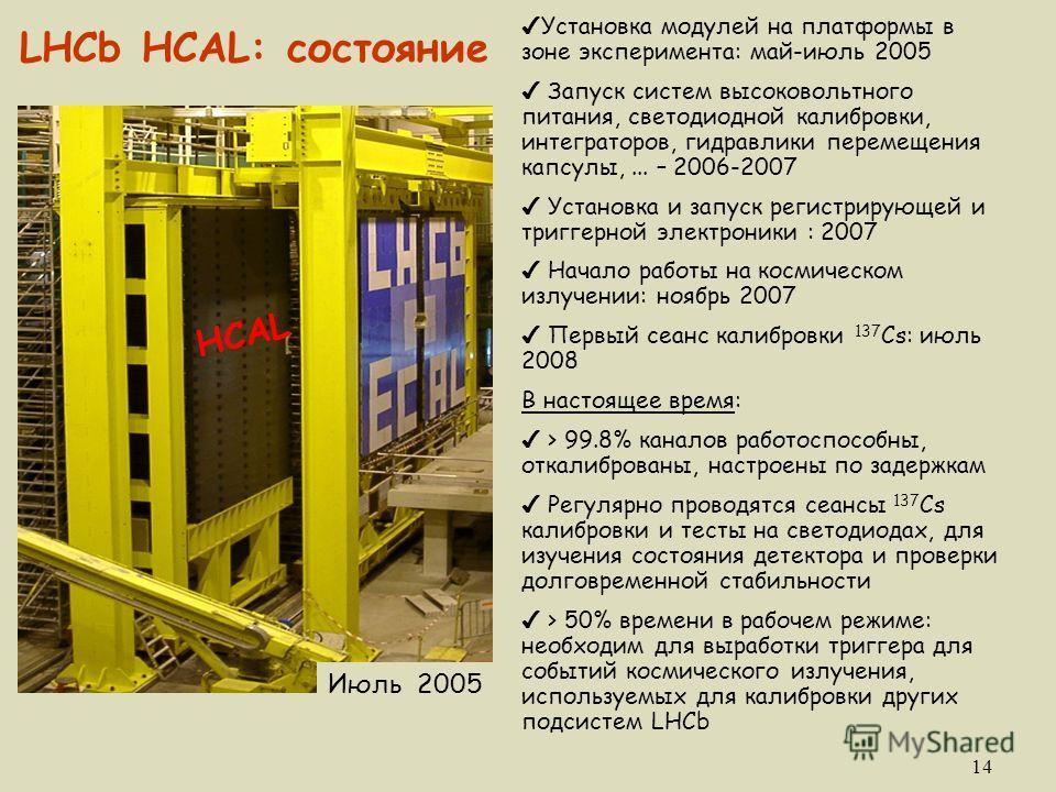 14 LHCb HCAL: состояние HCAL Установка модулей на платформы в зоне эксперимента: май-июль 2005 Запуск систем высоковольтного питания, светодиодной калибровки, интеграторов, гидравлики перемещения капсулы,... – 2006-2007 Установка и запуск регистрирую