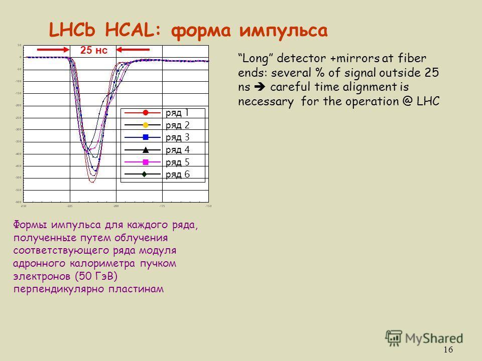 16 Формы импульса для каждого ряда, полученные путем облучения соответствующего ряда модуля адронного калориметра пучком электронов (50 ГэВ) перпендикулярно пластинам 25 нс LHCb HCAL: форма импульса ряд 1 ряд 2 ряд 3 ряд 4 ряд 5 ряд 6 Long detector +