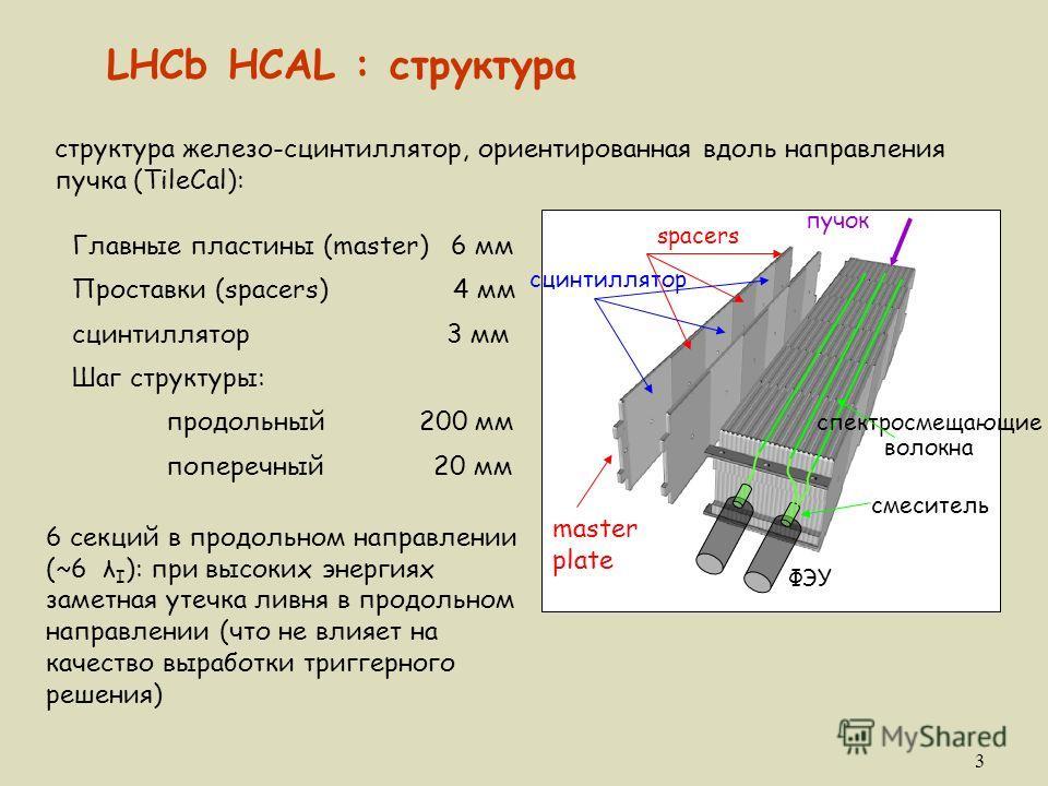 3 LHCb HCAL : структура структура железо-сцинтиллятор, ориентированная вдоль направления пучка (TileCal): пучок ФЭУ spacers спектросмещающие волокна смеситель master plate сцинтиллятор Главные пластины (master) 6 мм Проставки (spacers) 4 мм сцинтилля