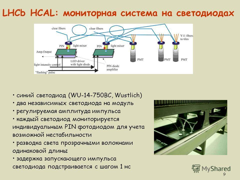 9 LHCb HCAL: мониторная система на светодиодах синий светодиод (WU-14-750BC, Wustlich) два независимых светодиода на модуль регулируемая амплитуда импульса каждый светодиод мониторируется индивидуальным PIN фотодиодом для учета возможной нестабильнос