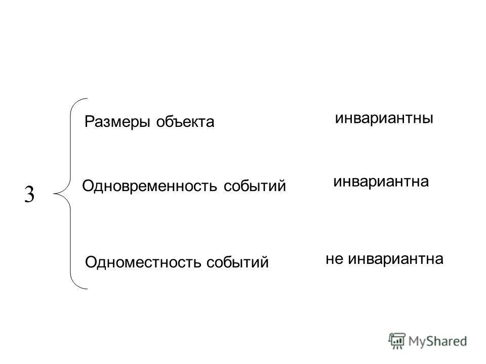 Размеры объекта инвариантны Одновременность событий Одноместность событий инвариантна не инвариантна 3