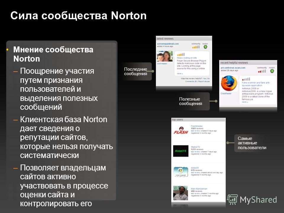 Сила сообщества Norton Последние сообщения Самые активные пользователи Полезные сообщения Мнение сообщества Norton –Поощрение участия путем признания пользователей и выделения полезных сообщений –Клиентская база Norton дает сведения о репутации сайто