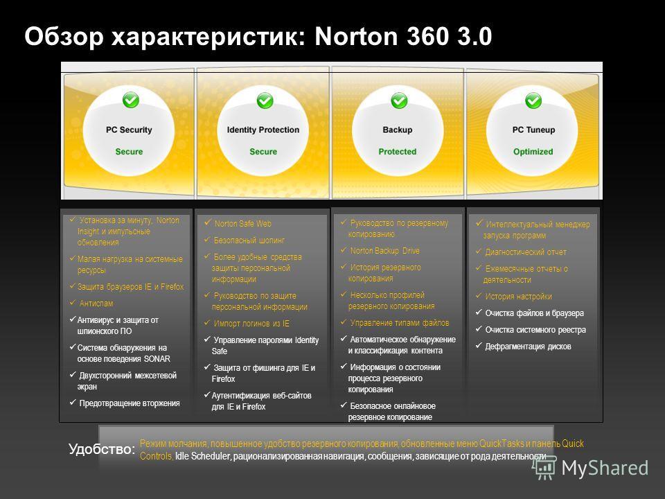 Обзор характеристик: Norton 360 3.0 Norton Safe Web Безопасный шопинг Более удобные средства защиты персональной информации Руководство по защите персональной информации Импорт логинов из IE Управление паролями Identity Safe Защита от фишинга для IE