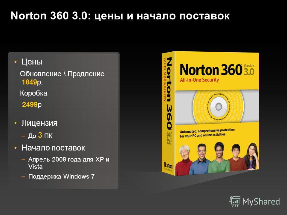 Norton 360 3.0: цены и начало поставок Цены Обновление \ Продление 1849р. Коробка 2499р Лицензия –До 3 ПК Начало поставок –Апрель 2009 года для XP и Vista –Поддержка Windows 7