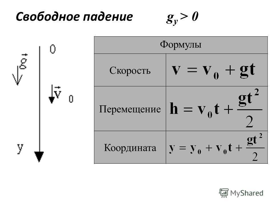 Формула как найти h в физике 9 класс
