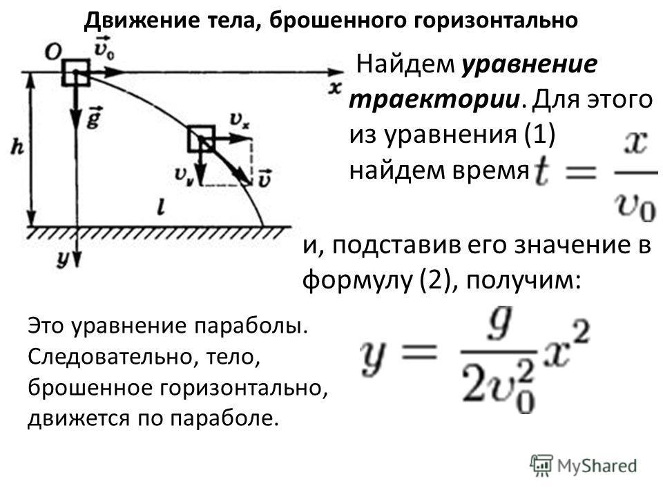 Движение тела, брошенного горизонтально Найдем уравнение траектории. Для этого из уравнения (1) найдем время и, подставив его значение в формулу (2), получим: Это уравнение параболы. Следовательно, тело, брошенное горизонтально, движется по параболе.