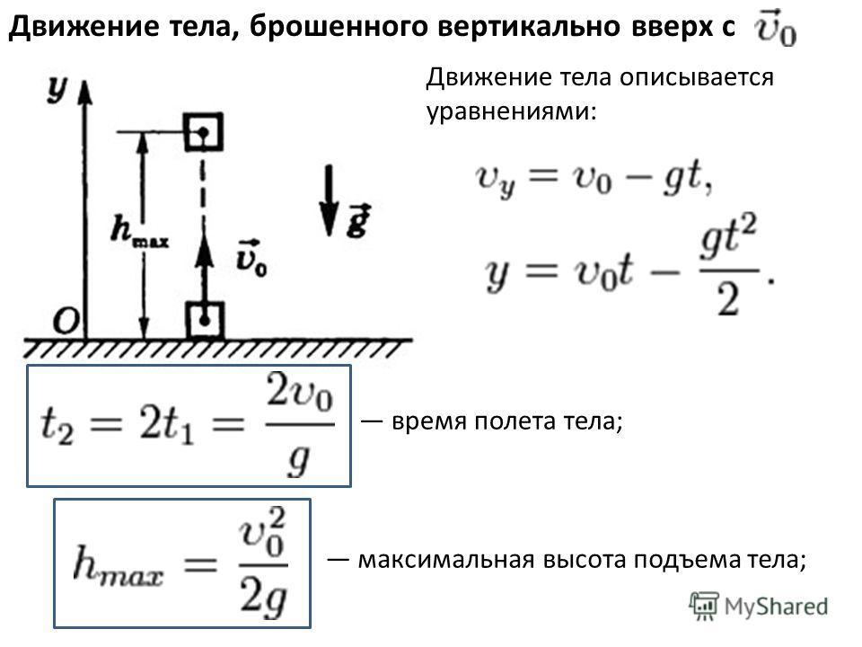 Движение тела, брошенного вертикально вверх с Движение тела описывается уравнениями: время полета тела; максимальная высота подъема тела;