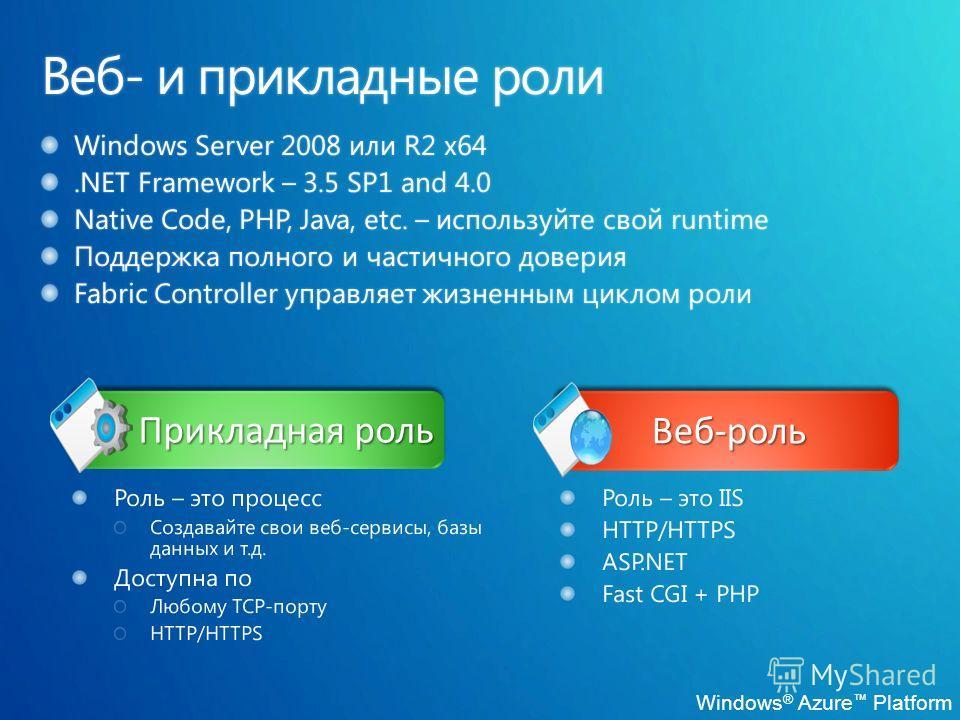Windows ® Azure Platform Веб-рольВеб-роль Прикладная роль