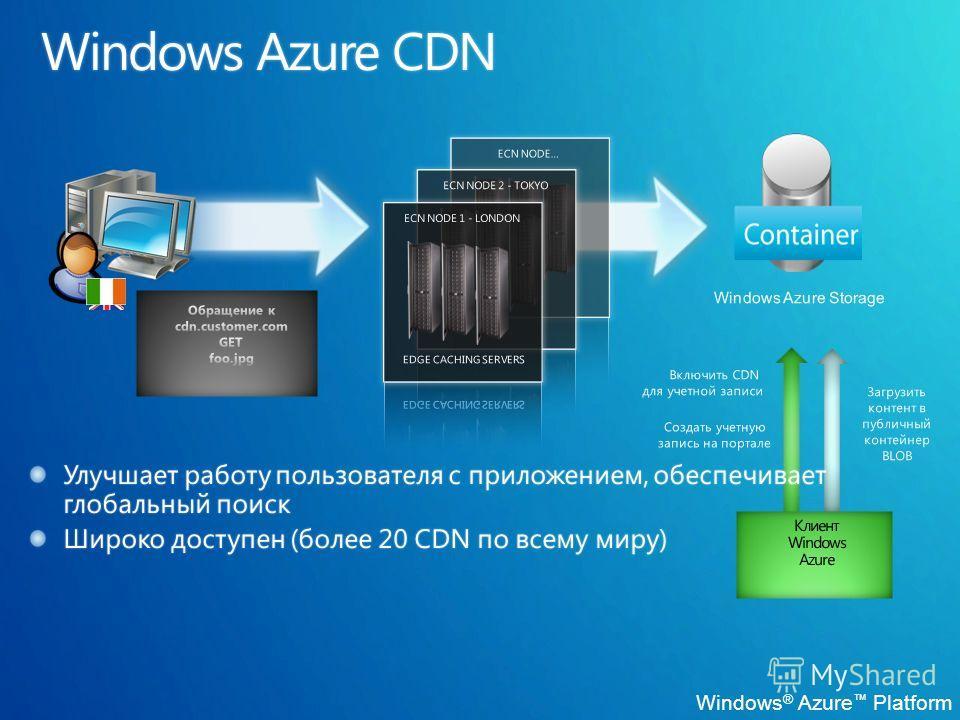 Windows Azure Storage Создать учетную запись на портале Включить CDN для учетной записи Загрузить контент в публичный контейнер BLOB