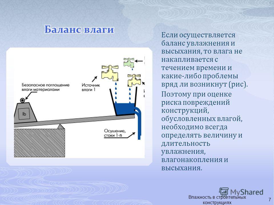 Влажность в строительных конструкциях 7 Если осуществляется баланс увлажнения и высыхания, то влага не накапливается с течением времени и какие-либо проблемы вряд ли возникнут (рис). Поэтому при оценке риска повреждений конструкций, обусловленных вла