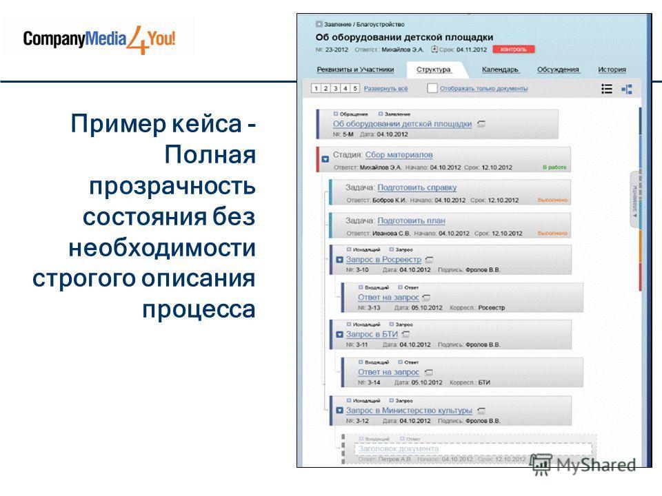 Пример кейса - Полная прозрачность состояния без необходимости строгого описания процесса