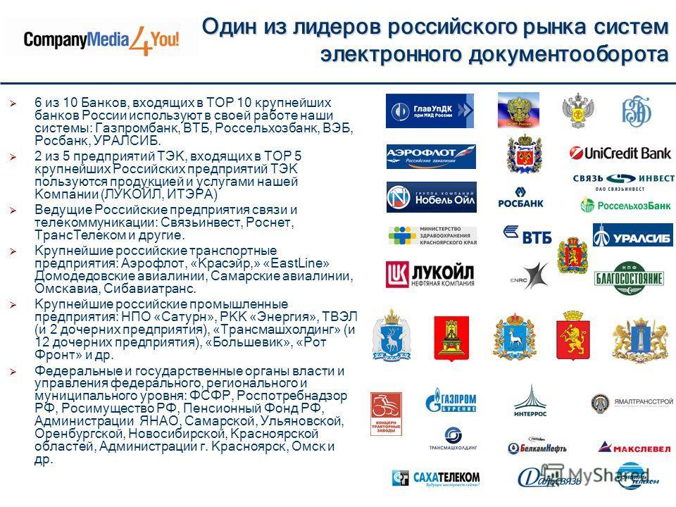 Один из лидеров российского рынка систем электронного документооборота 6 из 10 Банков, входящих в ТОР 10 крупнейших банков России используют в своей работе наши системы: Газпромбанк, ВТБ, Россельхозбанк, ВЭБ, Росбанк, УРАЛСИБ. 2 из 5 предприятий ТЭК,