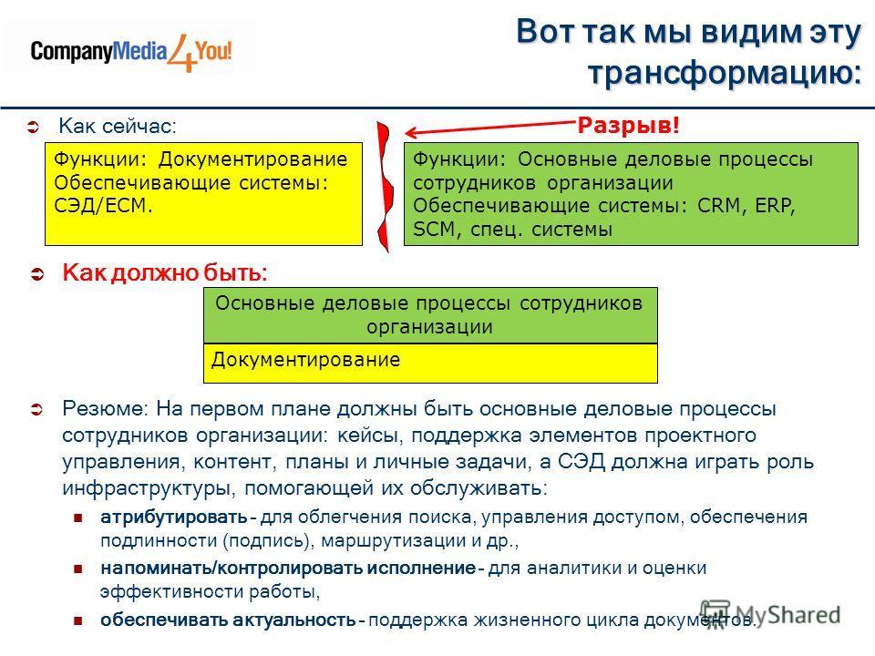 Вот так мы видим эту трансформацию: Как сейчас: Функции: Документирование Обеспечивающие системы: СЭД/ЕСМ. Функции: Основные деловые процессы сотрудников организации Обеспечивающие системы: CRM, ERP, SCM, спец. системы Как должно быть: Основные делов
