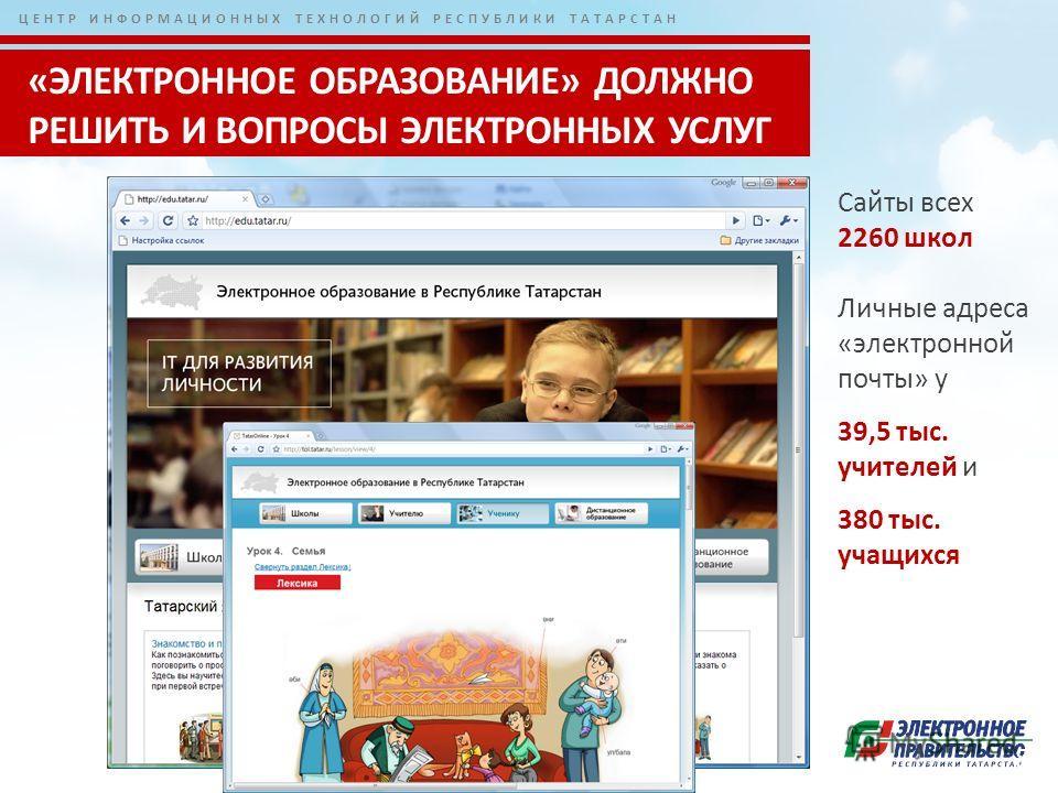ЦЕНТР ИНФОРМАЦИОННЫХ ТЕХНОЛОГИЙ РЕСПУБЛИКИ ТАТАРСТАН 8 «ЭЛЕКТРОННОЕ ОБРАЗОВАНИЕ» ДОЛЖНО РЕШИТЬ И ВОПРОСЫ ЭЛЕКТРОННЫХ УСЛУГ Сайты всех 2260 школ Личные адреса «электронной почты» у 39,5 тыс. учителей и 380 тыс. учащихся