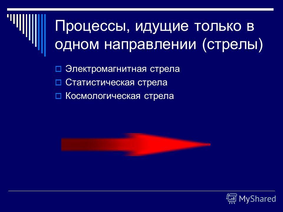 Процессы, идущие только в одном направлении (стрелы) Электромагнитная стрела Статистическая стрела Космологическая стрела