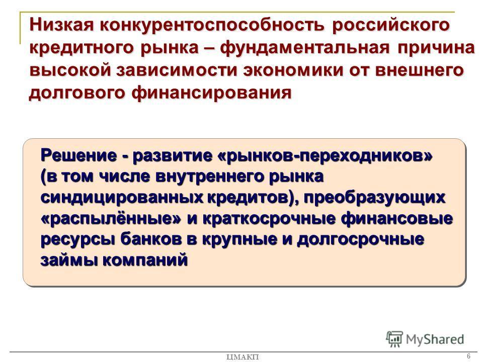 6 ЦМАКП Низкая конкурентоспособность российского кредитного рынка – фундаментальная причина высокой зависимости экономики от внешнего долгового финансирования Решение - развитие «рынков-переходников» (в том числе внутреннего рынка синдицированных кре