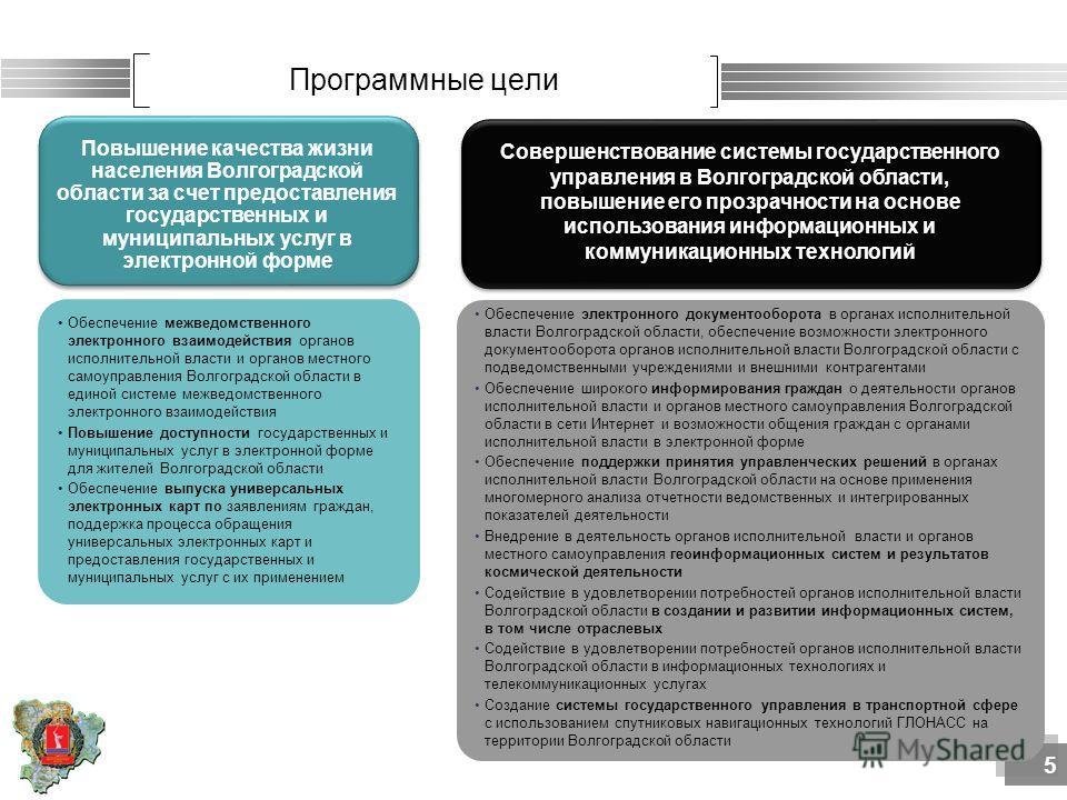 Программные цели Повышение качества жизни населения Волгоградской области за счет предоставления государственных и муниципальных услуг в электронной форме Обеспечение межведомственного электронного взаимодействия органов исполнительной власти и орган
