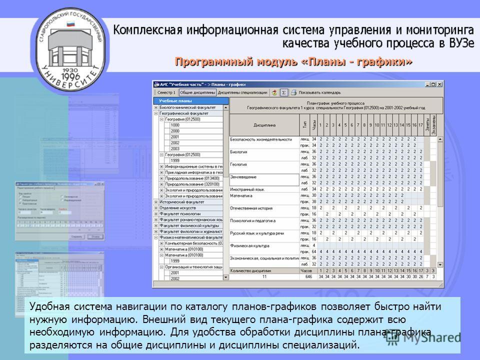Удобная система навигации по каталогу планов-графиков позволяет быстро найти нужную информацию. Внешний вид текущего плана-графика содержит всю необходимую информацию. Для удобства обработки дисциплины плана-графика разделяются на общие дисциплины и