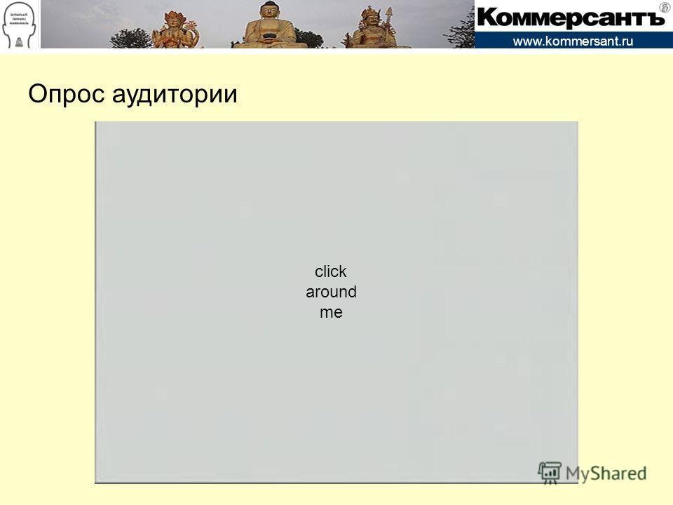 www.kommersant.ru Опрос аудитории click around me