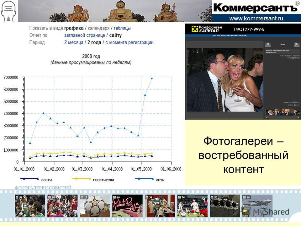 www.kommersant.ru Фотогалереи – востребованный контент