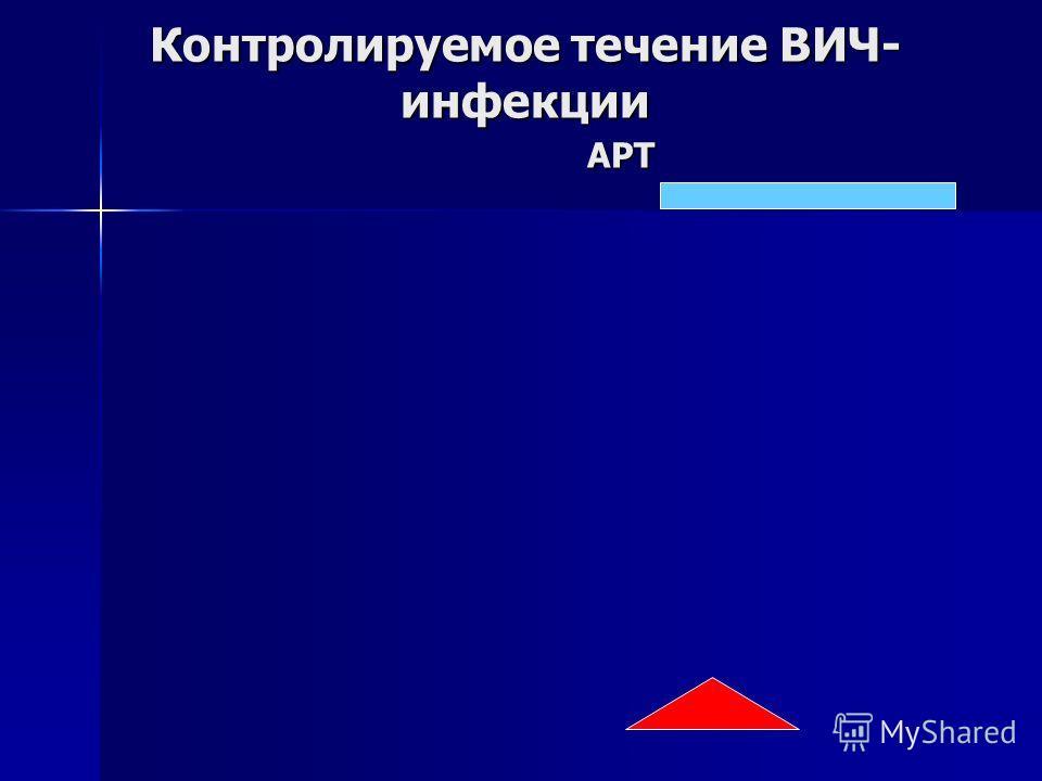 Контролируемое течение ВИЧ- инфекции АРТ