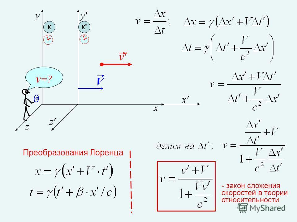 z y z'z' y'y' V кк'к' Преобразования Лоренца v =? v' x x'x' - закон сложения скоростей в теории относительности