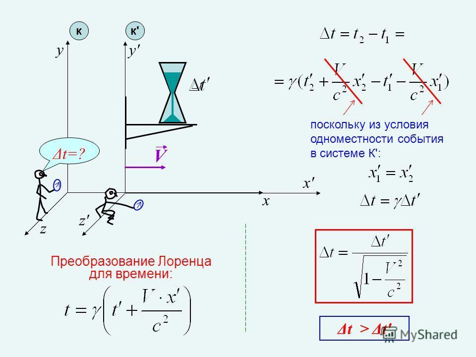 x z y к z'z' x'x' y'y' V к'к' Δt=? Преобразование Лоренца для времени: поскольку из условия одноместности события в системе К': Δt > Δt