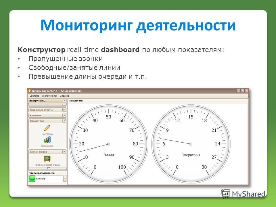 Конструктор reail-time dashboard по любым показателям: Пропущенные звонки Свободные/занятые линии Превышение длины очереди и т.п. Мониторинг деятельности