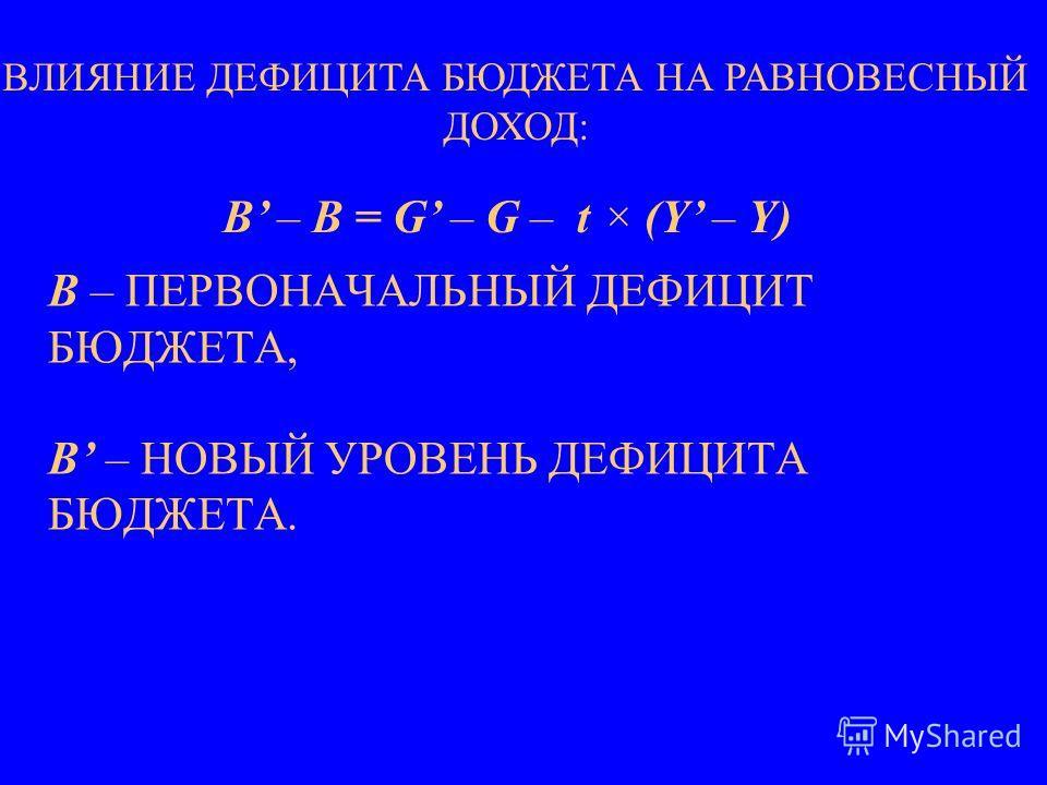 ВЛИЯНИЕ ДЕФИЦИТА БЮДЖЕТА НА РАВНОВЕСНЫЙ ДОХОД: B – ПЕРВОНАЧАЛЬНЫЙ ДЕФИЦИТ БЮДЖЕТА, B – НОВЫЙ УРОВЕНЬ ДЕФИЦИТА БЮДЖЕТА. B – B = G – G – t × (Y – Y)