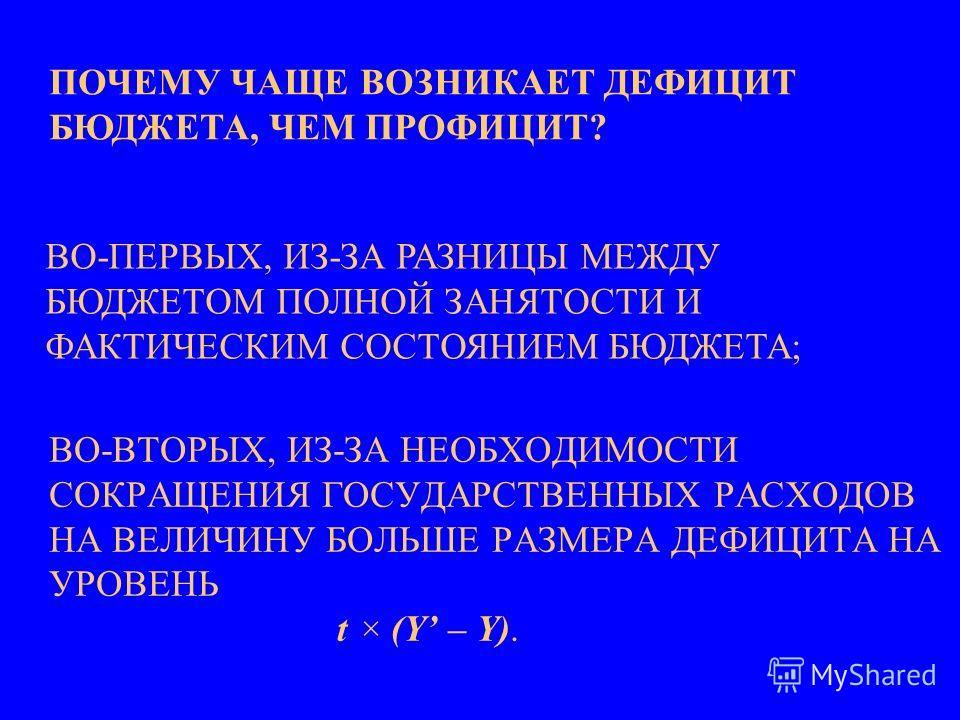 1. ВО-ВТОРЫХ, ИЗ-ЗА НЕОБХОДИМОСТИ СОКРАЩЕНИЯ ГОСУДАРСТВЕННЫХ РАСХОДОВ НА ВЕЛИЧИНУ БОЛЬШЕ РАЗМЕРА ДЕФИЦИТА НА УРОВЕНЬ t × (Y – Y). 1. ВО-ПЕРВЫХ, ИЗ-ЗА РАЗНИЦЫ МЕЖДУ БЮДЖЕТОМ ПОЛНОЙ ЗАНЯТОСТИ И ФАКТИЧЕСКИМ СОСТОЯНИЕМ БЮДЖЕТА; 1. ПОЧЕМУ ЧАЩЕ ВОЗНИКАЕТ Д