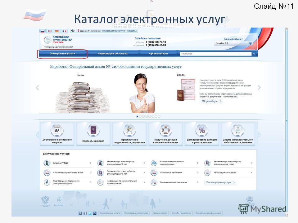 Каталог электронных услуг Слайд 11