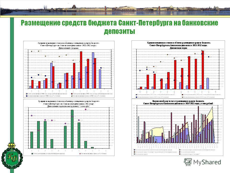 Размещение средств бюджета Санкт-Петербурга на банковские депозиты