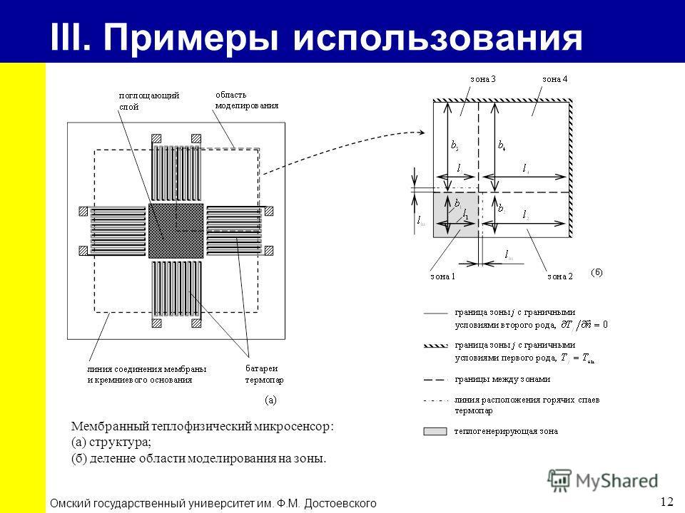 III. Примеры использования Омский государственный университет им. Ф.М. Достоевского 1212 Мембранный теплофизический микросенсор: (а) структура; (б) деление области моделирования на зоны.