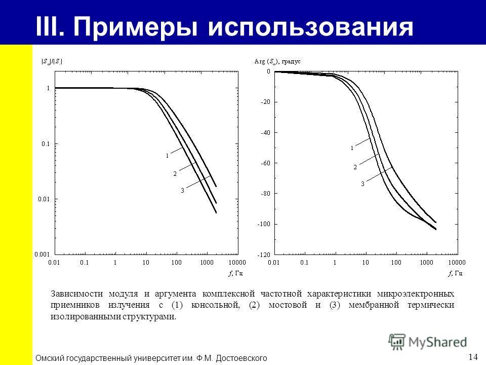 III. Примеры использования Зависимости модуля и аргумента комплексной частотной характеристики микроэлектронных приемников излучения c (1) консольной, (2) мостовой и (3) мембранной термически изолированными структурами. Омский государственный универс