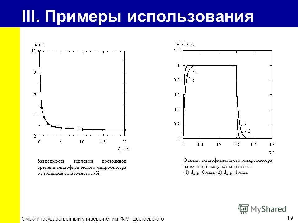 III. Примеры использования Омский государственный университет им. Ф.М. Достоевского 1919 Отклик теплофизического микросенсора на входной импульсный сигнал: (1) d n-Si =0 мкм; (2) d n-Si =1 мкм. Зависимость тепловой постоянной времени теплофизического