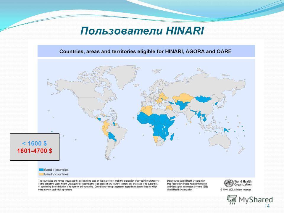 14 Пользователи HINARI < 1600 $ 1601-4700 $