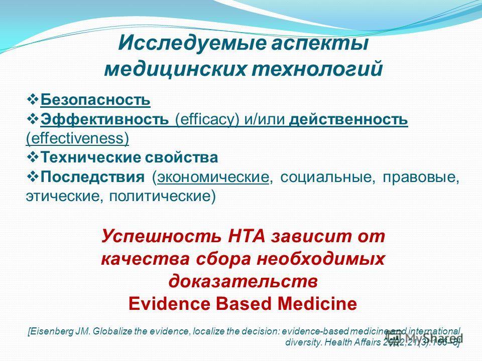 Исследуемые аспекты медицинских технологий Безопасность Эффективность (efficacy) и/или действенность (effectiveness) Технические свойства Последствия (экономические, социальные, правовые, этические, политические) Успешность НТА зависит от качества сб
