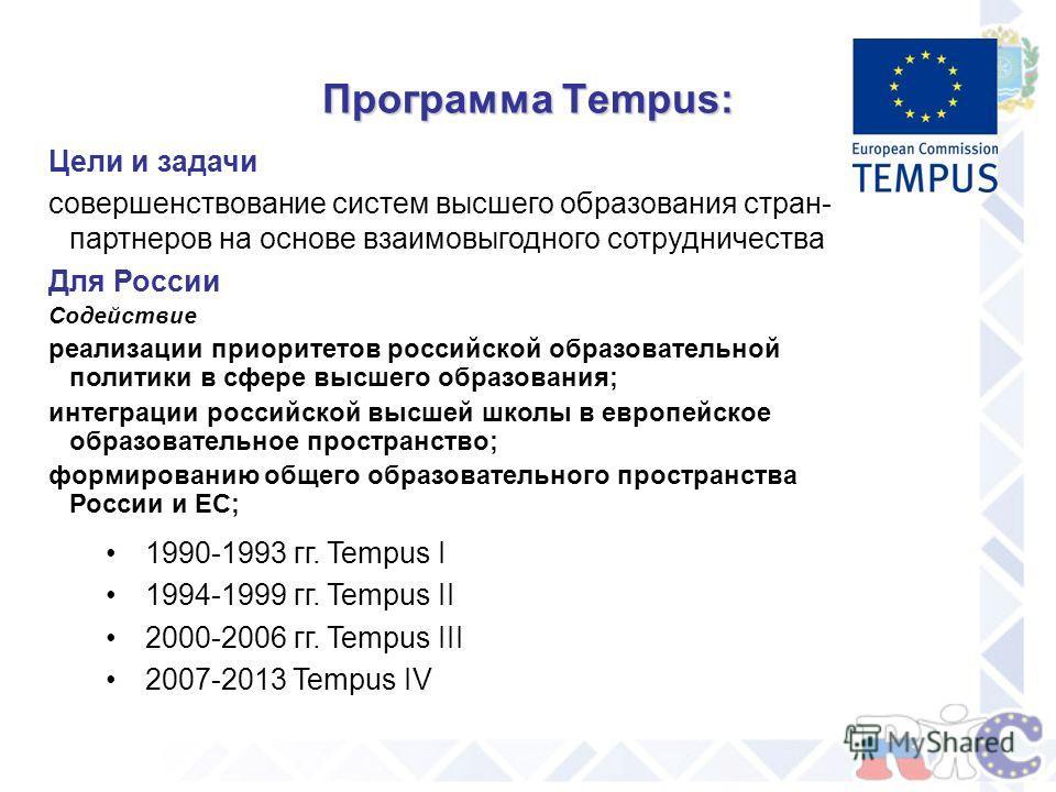 Программа Tempus: 1990-1993 гг. Tempus I 1994-1999 гг. Tempus II 2000-2006 гг. Tempus III 2007-2013 Tempus IV Цели и задачи совершенствование систем высшего образования стран- партнеров на основе взаимовыгодного сотрудничества Для России Содействие р